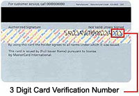 Mastercard Kartenprüfnummer